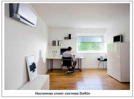 Настенная сплит-система Daikin